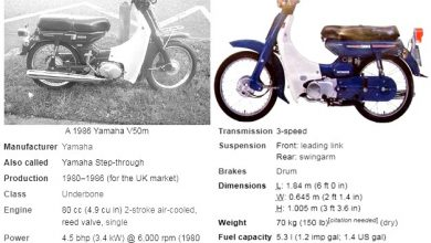2021 Yamaha V50 Motorcycle