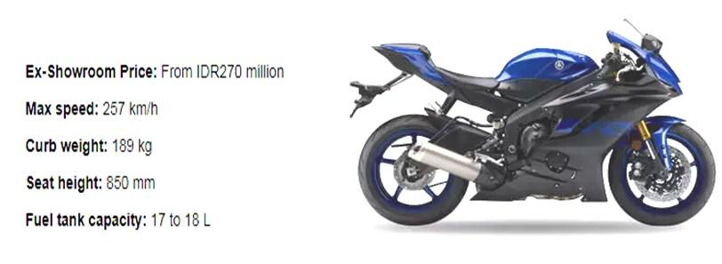 2022 Yamaha YZF-R6 Top Speed