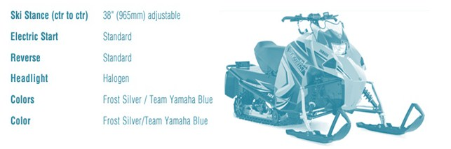 2022 Review Yamaha SX VENOM